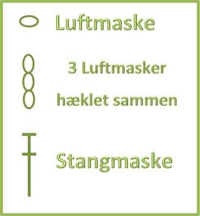 Luftmaske og 3 luftmaske sammen samt 1 stangmaske