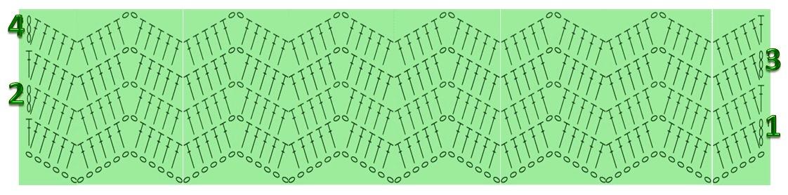 Zig Zag mønster til Gæstehåndklæde hvor der er slået 99 luftmasker op til at begynde med
