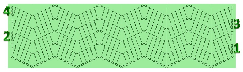 Zig Zag mønster til Vaskeklud hvor der er slået 75 luftmasker op