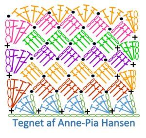 hæklediagram på hjørne til hjørne på række billede af hæklediagrammet