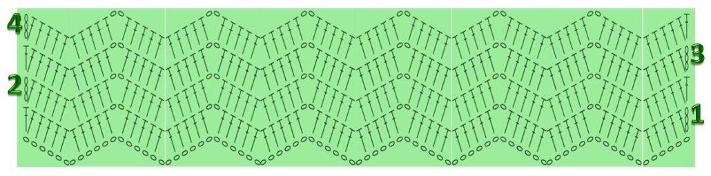 hæklediagram billed af zigzag hæklediagram til stort tørklæde