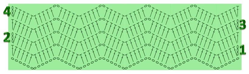 hæklediagram billed af zigzag hæklediagram til tørklæde i mellem størrelse