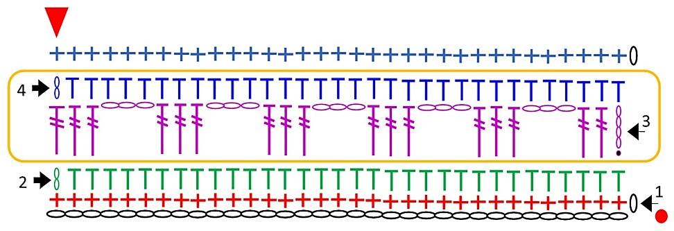 Billed af hæklediagram til rudemønster