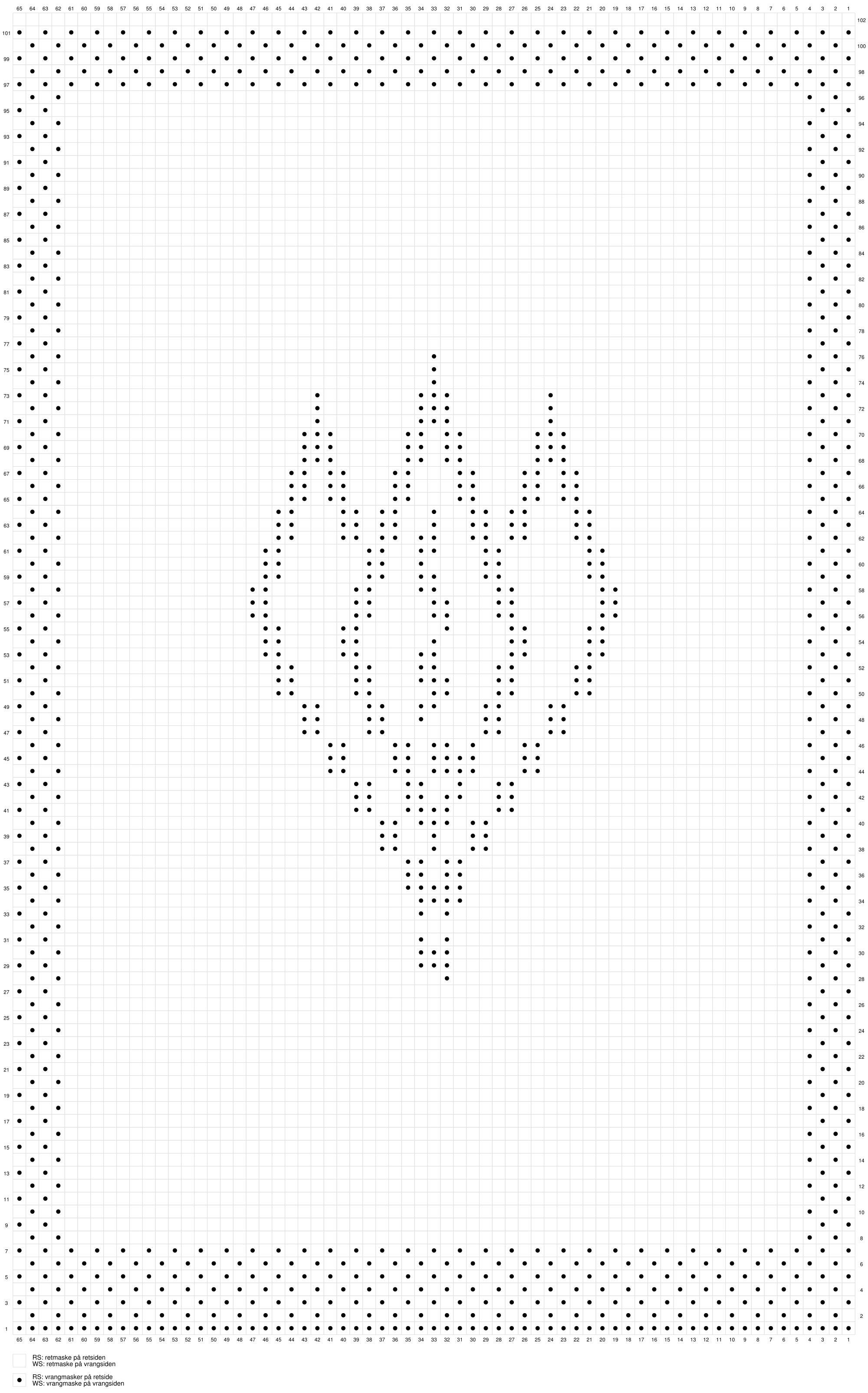 Strikkediagram der er længer med tulipan