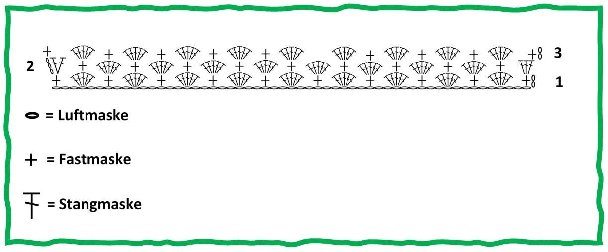 Muslinge hæklediagram med de første 3 rækker